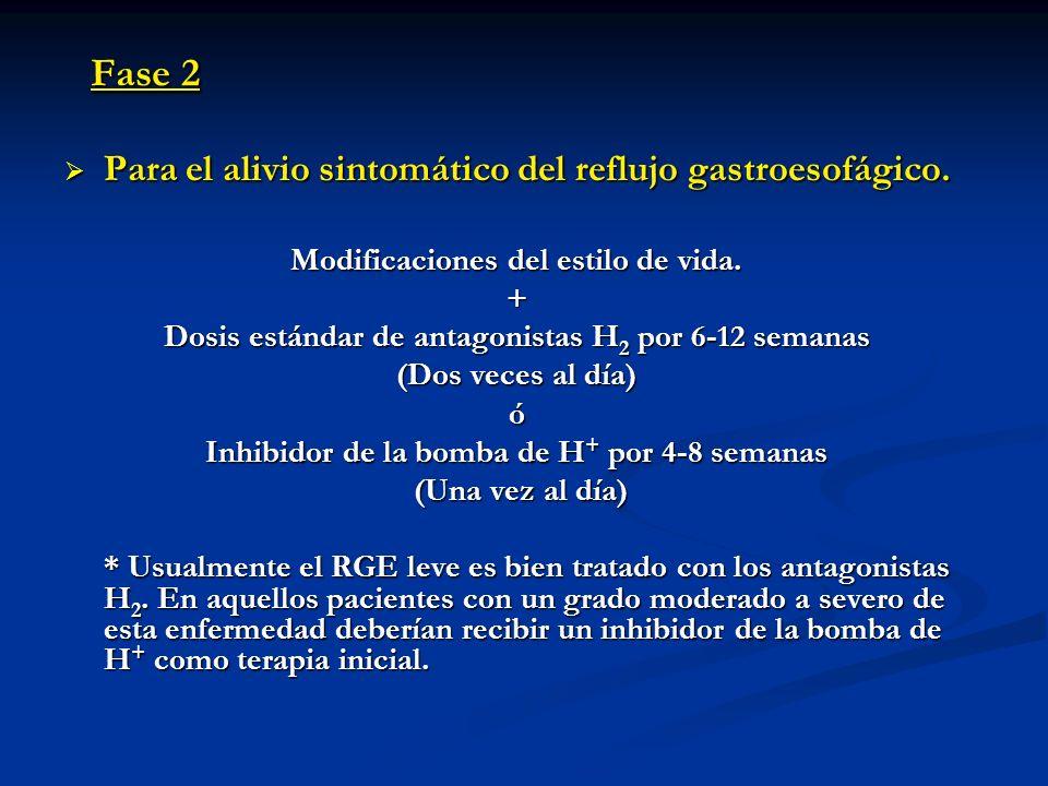 Fase 2 Para el alivio sintomático del reflujo gastroesofágico. Para el alivio sintomático del reflujo gastroesofágico. Modificaciones del estilo de vi