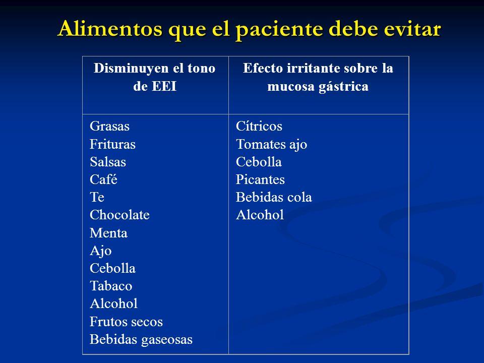 Alimentos que el paciente debe evitar Disminuyen el tono de EEI Efecto irritante sobre la mucosa gástrica Grasas Frituras Salsas Café Te Chocolate Men