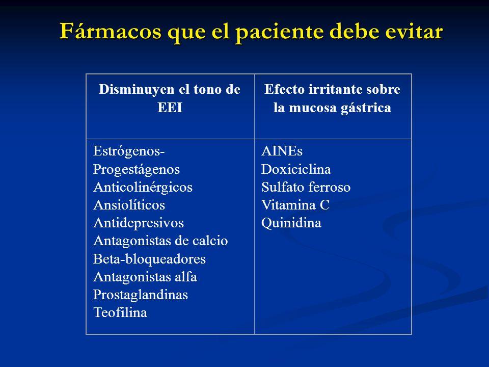 Fármacos que el paciente debe evitar Disminuyen el tono de EEI Efecto irritante sobre la mucosa gástrica Estrógenos- Progestágenos Anticolinérgicos An