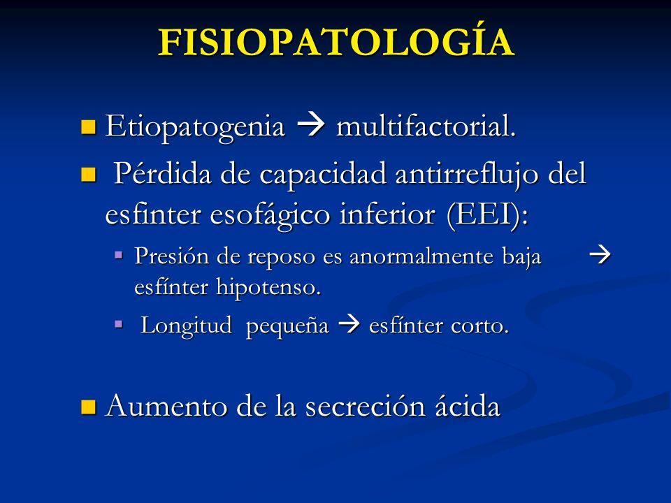 Categorización del tratamiento Fase 1: Cambios en el estilo de vida junto a tratamiento con antiácidos y/o antagonistas de receptores H 2 (productos de venta directa) o inhibidores de la bomba de protones.