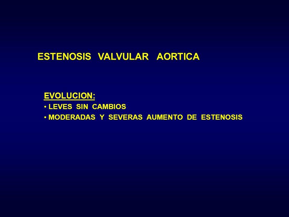 EVOLUCION: LEVES SIN CAMBIOS MODERADAS Y SEVERAS AUMENTO DE ESTENOSIS