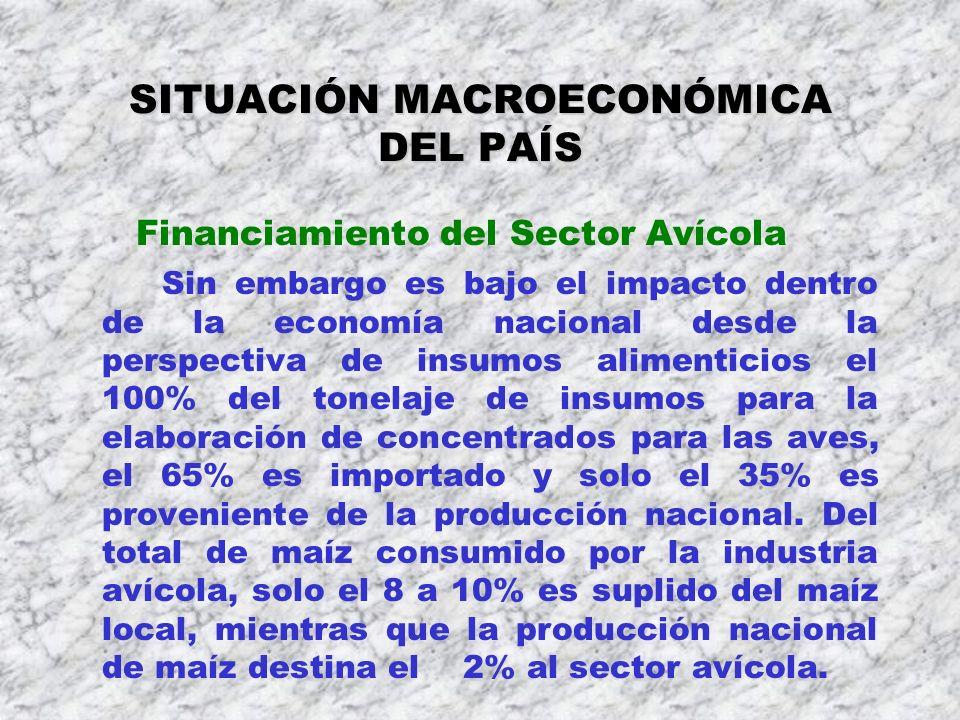 SITUACIÓN MACROECONÓMICA DEL PAÍS Financiamiento del Sector Avícola Sin embargo es bajo el impacto dentro de la economía nacional desde la perspectiva