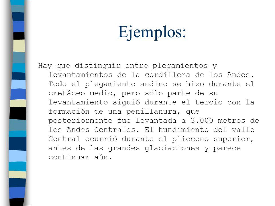 Ejemplos: Hay que distinguir entre plegamientos y levantamientos de la cordillera de los Andes. Todo el plegamiento andino se hizo durante el cretáceo