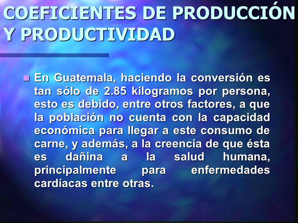En Guatemala, haciendo la conversión es tan sólo de 2.85 kilogramos por persona, esto es debido, entre otros factores, a que la población no cuenta co