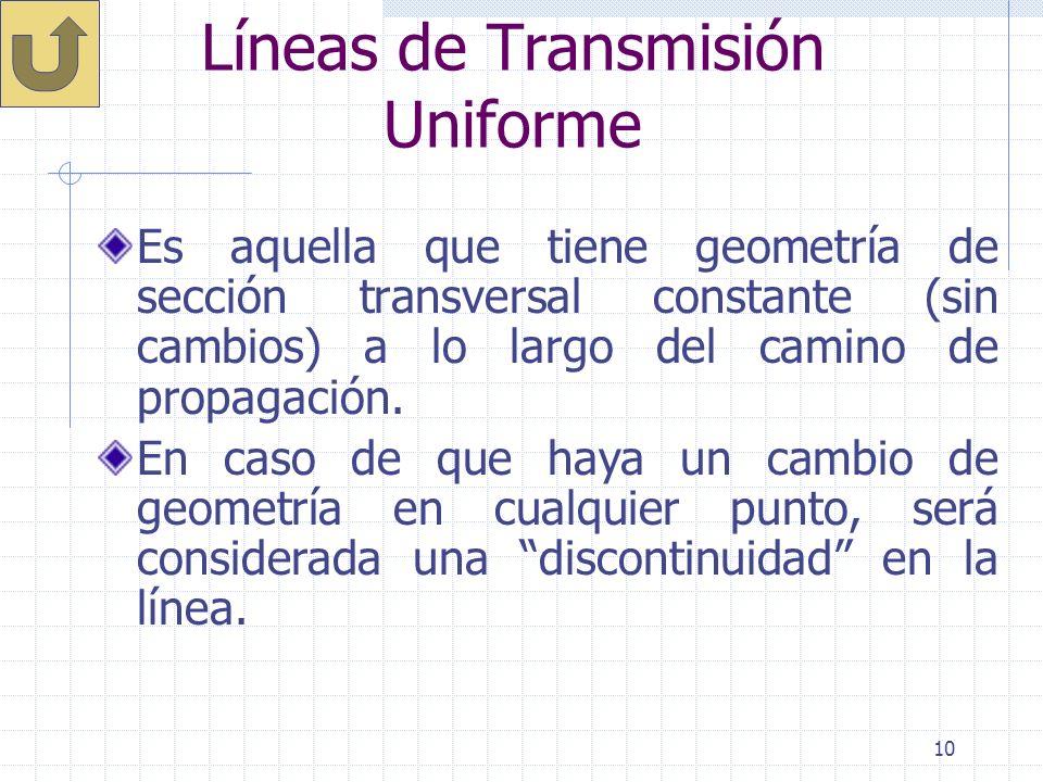 10 Líneas de Transmisión Uniforme Es aquella que tiene geometría de sección transversal constante (sin cambios) a lo largo del camino de propagación.