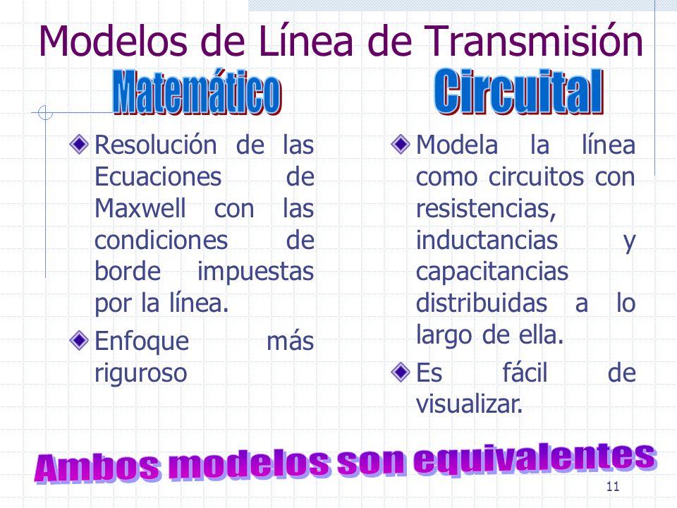 11 Modelos de Línea de Transmisión Resolución de las Ecuaciones de Maxwell con las condiciones de borde impuestas por la línea. Enfoque más riguroso M