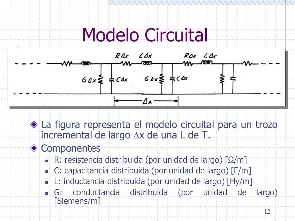 12 Modelo Circuital La figura representa el modelo circuital para un trozo incremental de largo x de una L de T. Componentes R: resistencia distribuid