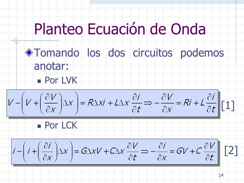 14 Planteo Ecuación de Onda Tomando los dos circuitos podemos anotar: Por LVK Por LCK [1] [2]