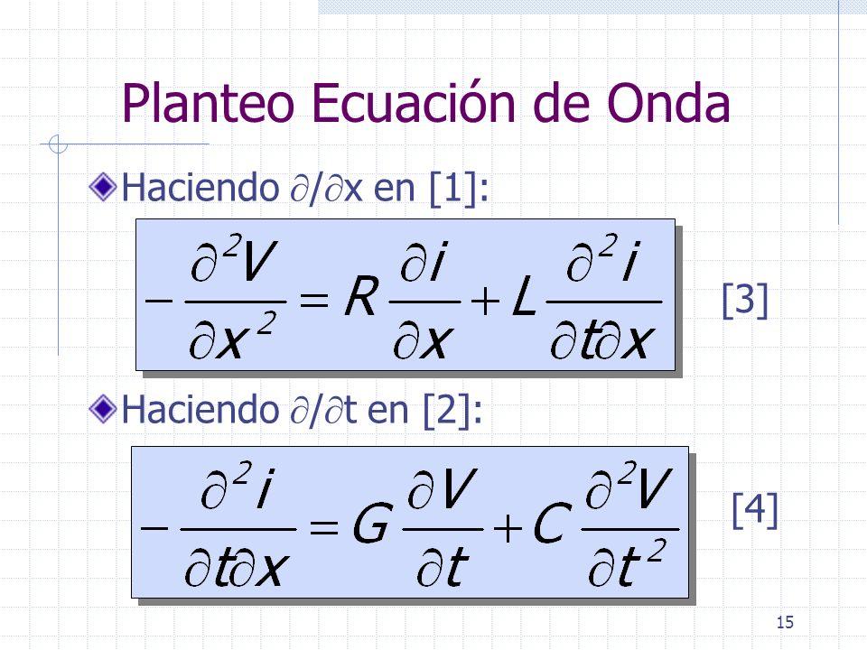 15 Planteo Ecuación de Onda Haciendo / x en [1]: Haciendo / t en [2]: [3] [4]