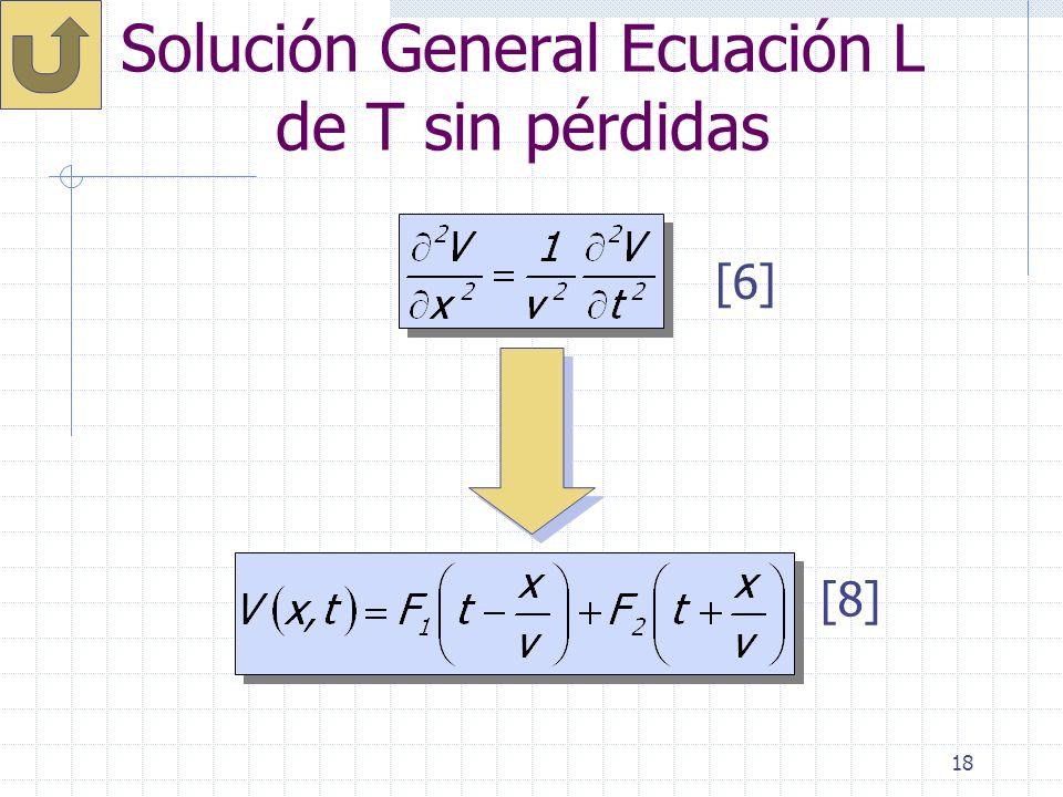 18 Solución General Ecuación L de T sin pérdidas [8] [6]