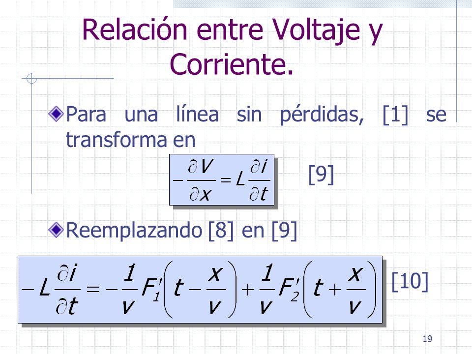 19 Relación entre Voltaje y Corriente. Para una línea sin pérdidas, [1] se transforma en Reemplazando [8] en [9] [9] [10]
