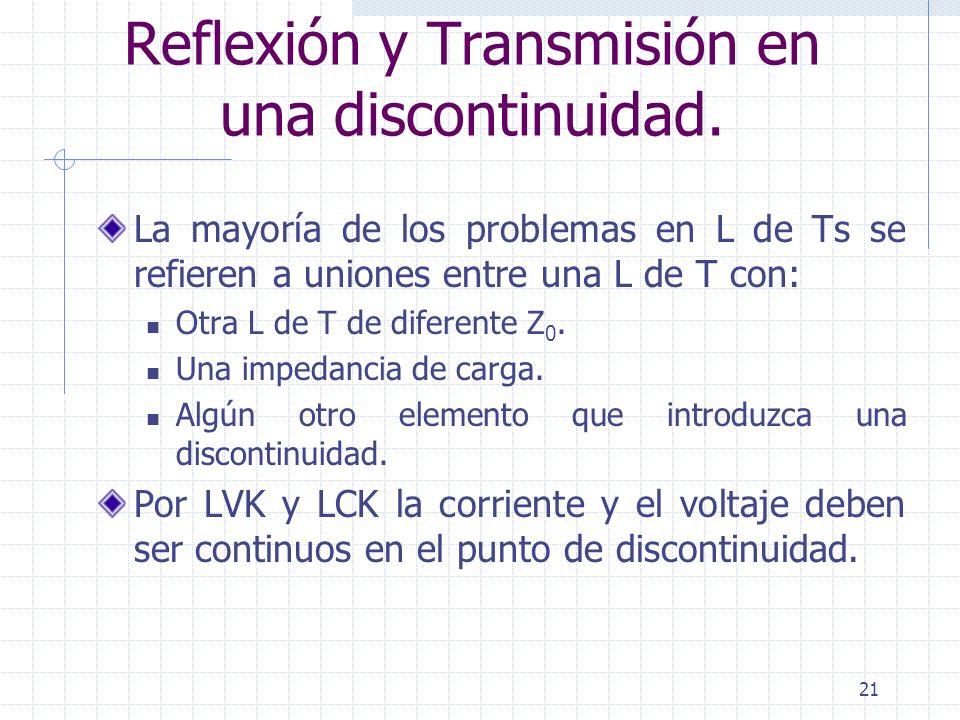 21 Reflexión y Transmisión en una discontinuidad. La mayoría de los problemas en L de Ts se refieren a uniones entre una L de T con: Otra L de T de di