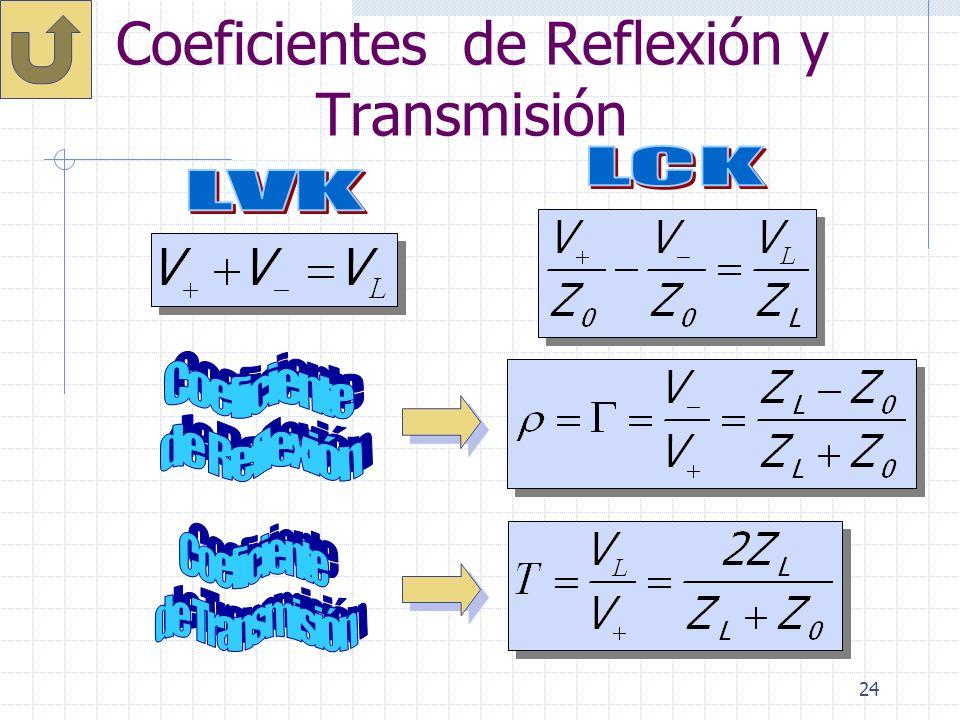 24 Coeficientes de Reflexión y Transmisión