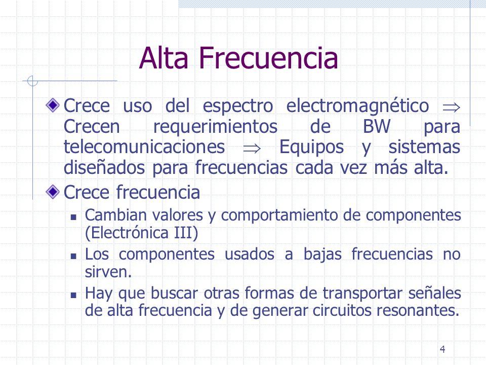 4 Alta Frecuencia Crece uso del espectro electromagnético Crecen requerimientos de BW para telecomunicaciones Equipos y sistemas diseñados para frecue