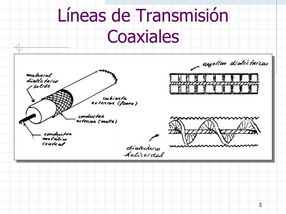 8 Líneas de Transmisión Coaxiales