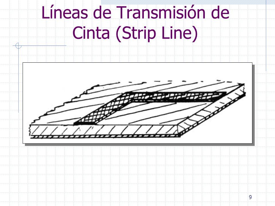 9 Líneas de Transmisión de Cinta (Strip Line)