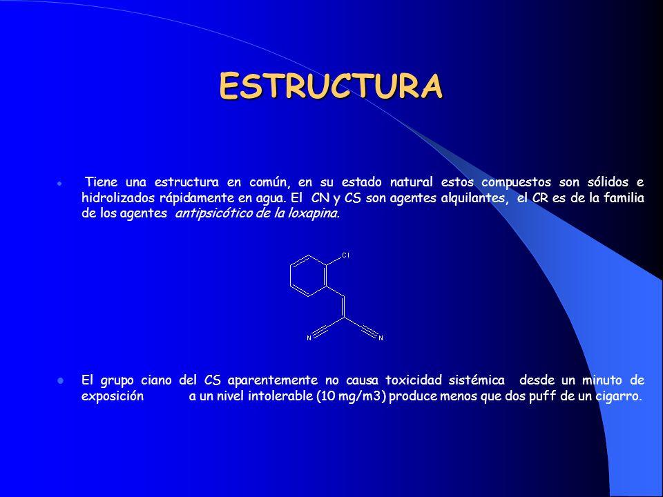 ESTRUCTURA Tiene una estructura en común, en su estado natural estos compuestos son sólidos e hidrolizados rápidamente en agua. El CN y CS son agentes