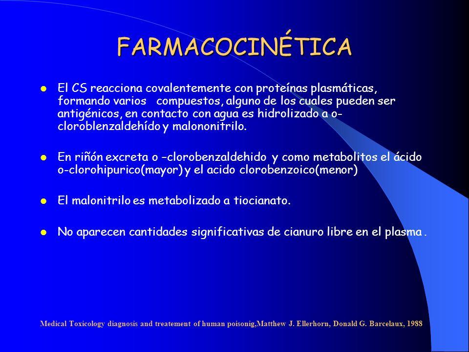 FARMACOCINÉTICA El CS reacciona covalentemente con proteínas plasmáticas, formando varios compuestos, alguno de los cuales pueden ser antigénicos, en
