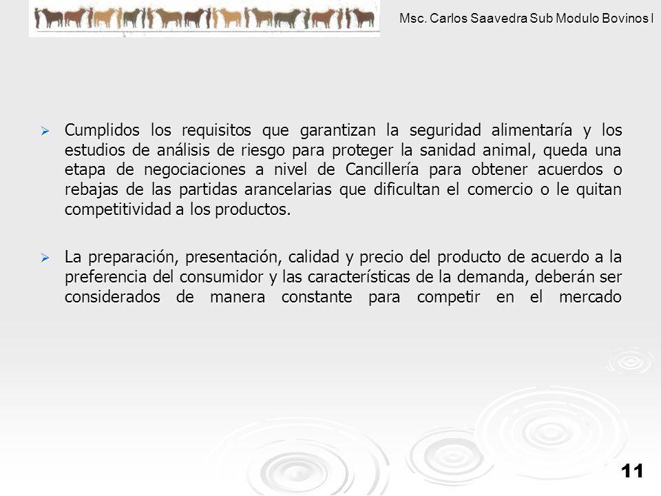 Msc. Carlos Saavedra Sub Modulo Bovinos I 11 Cumplidos los requisitos que garantizan la seguridad alimentaría y los estudios de análisis de riesgo par