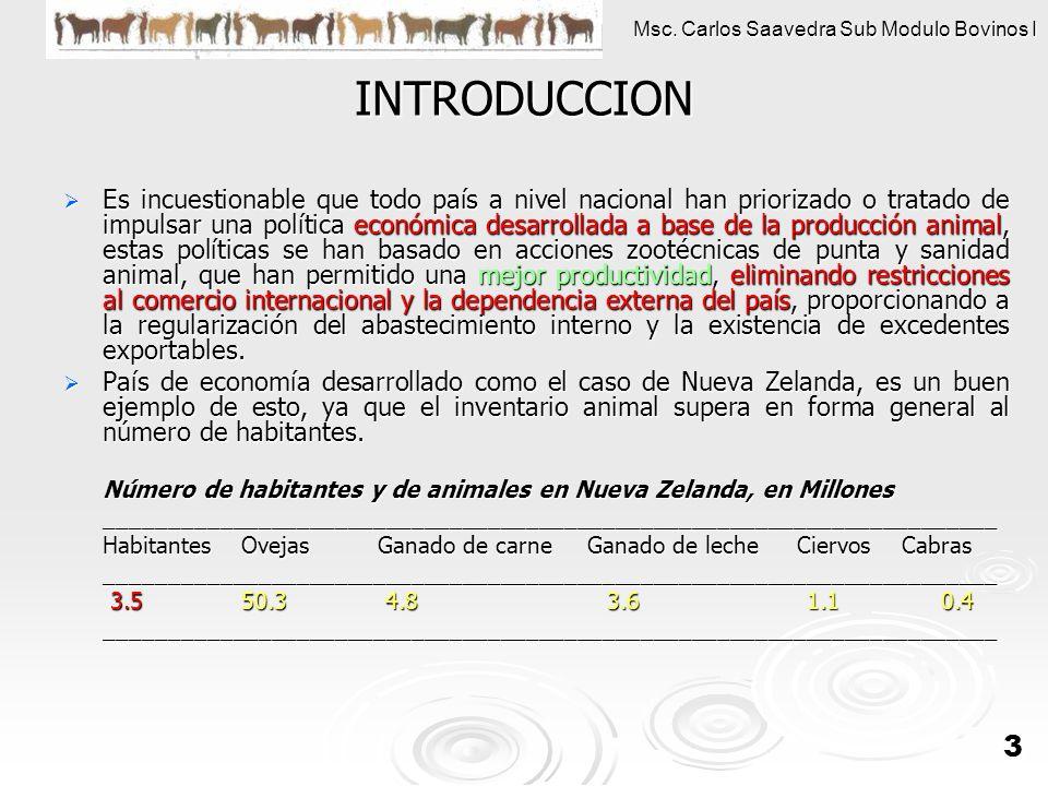 Msc. Carlos Saavedra Sub Modulo Bovinos I 3 INTRODUCCION Es incuestionable que todo país a nivel nacional han priorizado o tratado de impulsar una pol