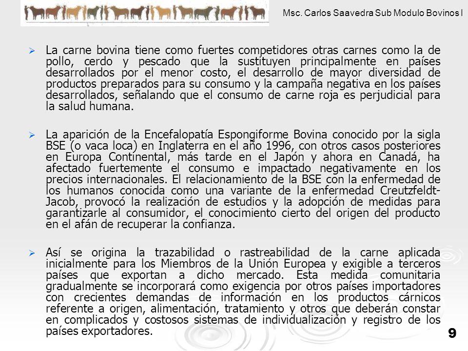 Msc. Carlos Saavedra Sub Modulo Bovinos I 9 La carne bovina tiene como fuertes competidores otras carnes como la de pollo, cerdo y pescado que la sust