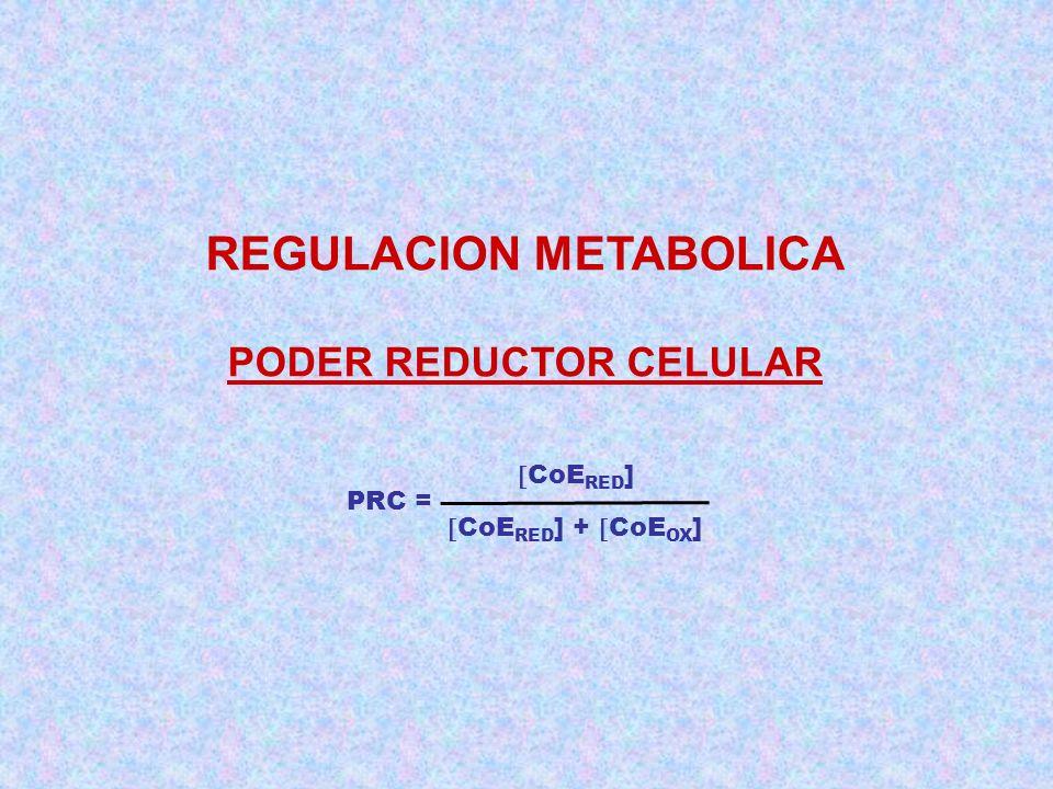 REGULACION METABOLICA PODER REDUCTOR CELULAR PRC = CoE RED ] CoE RED ] + CoE OX ]