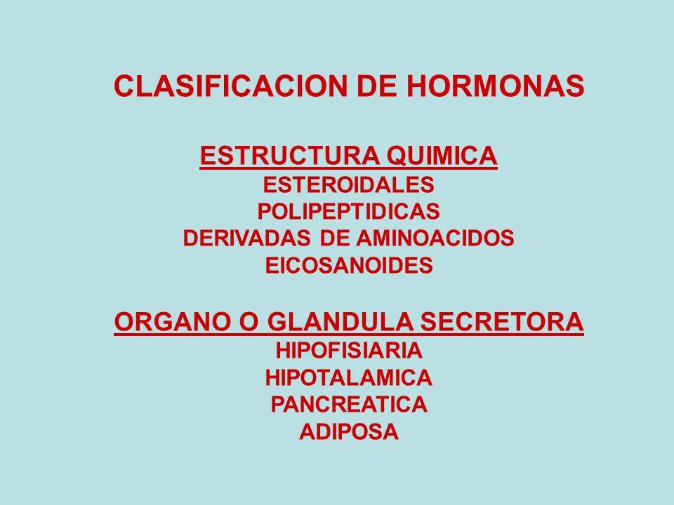 CLASIFICACION DE HORMONAS ESTRUCTURA QUIMICA ESTEROIDALES POLIPEPTIDICAS DERIVADAS DE AMINOACIDOS EICOSANOIDES ORGANO O GLANDULA SECRETORA HIPOFISIARI