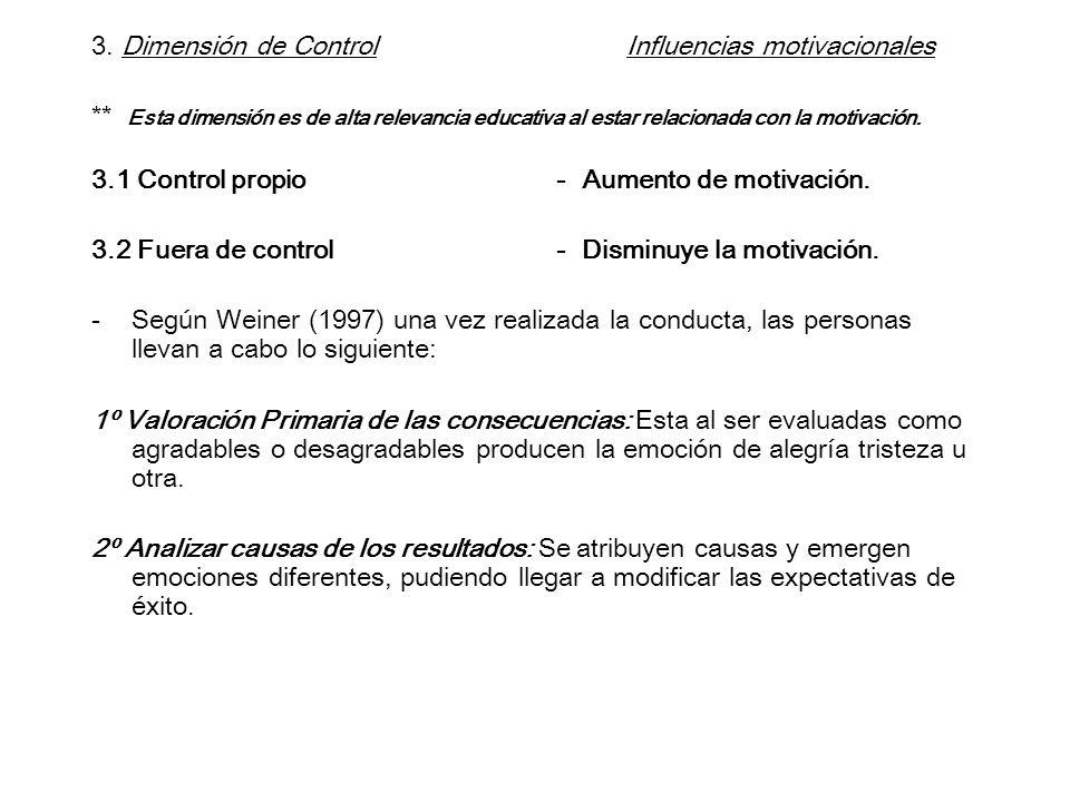 3. Dimensión de ControlInfluencias motivacionales ** Esta dimensión es de alta relevancia educativa al estar relacionada con la motivación. 3.1 Contro