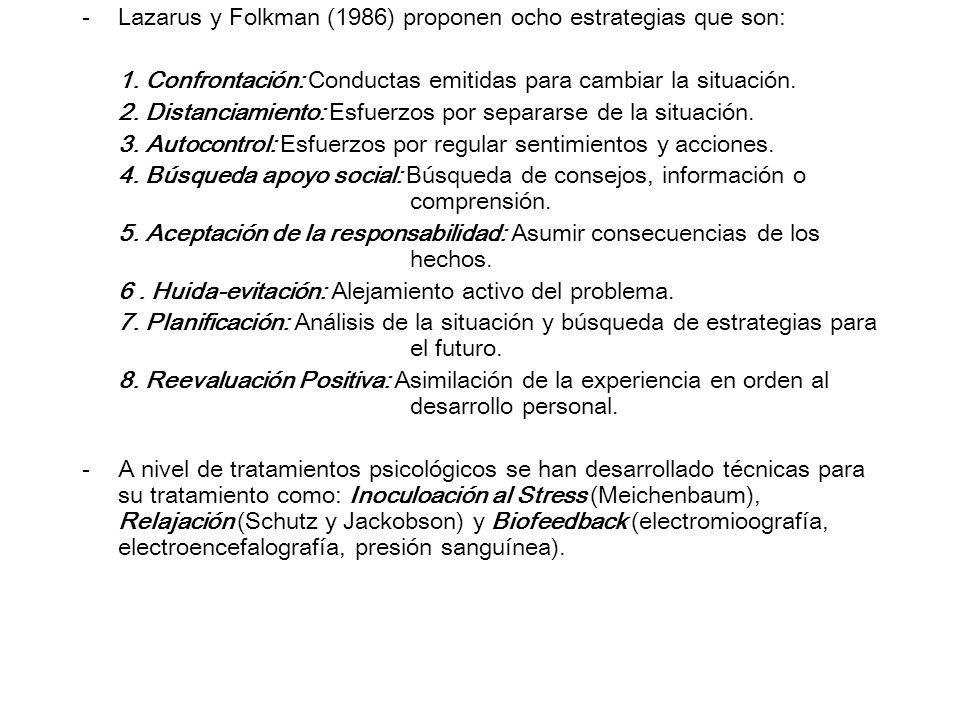 -Lazarus y Folkman (1986) proponen ocho estrategias que son: 1. Confrontación: Conductas emitidas para cambiar la situación. 2. Distanciamiento: Esfue