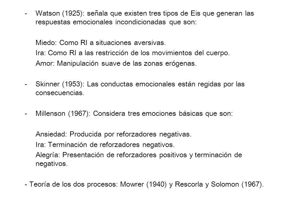 -Watson (1925): señala que existen tres tipos de Eis que generan las respuestas emocionales incondicionadas que son: Miedo: Como RI a situaciones aver
