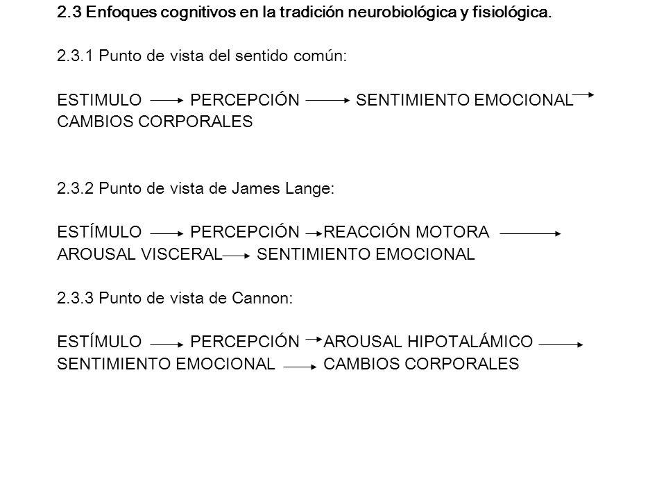 2.3 Enfoques cognitivos en la tradición neurobiológica y fisiológica. 2.3.1 Punto de vista del sentido común: ESTIMULO PERCEPCIÓN SENTIMIENTO EMOCIONA