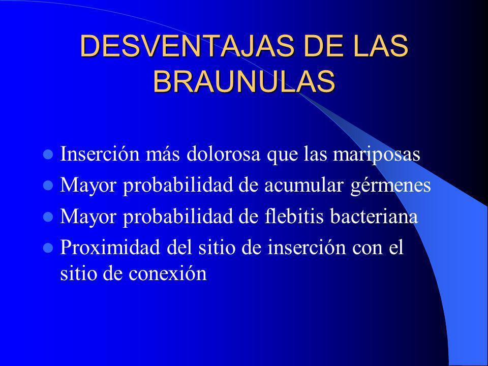 DESVENTAJAS DE LAS BRAUNULAS Inserción más dolorosa que las mariposas Mayor probabilidad de acumular gérmenes Mayor probabilidad de flebitis bacterian