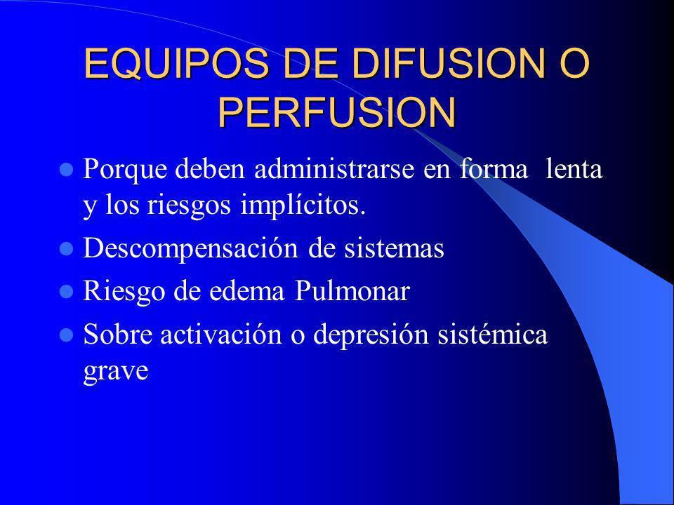 EQUIPOS DE DIFUSION O PERFUSION Porque deben administrarse en forma lenta y los riesgos implícitos. Descompensación de sistemas Riesgo de edema Pulmon