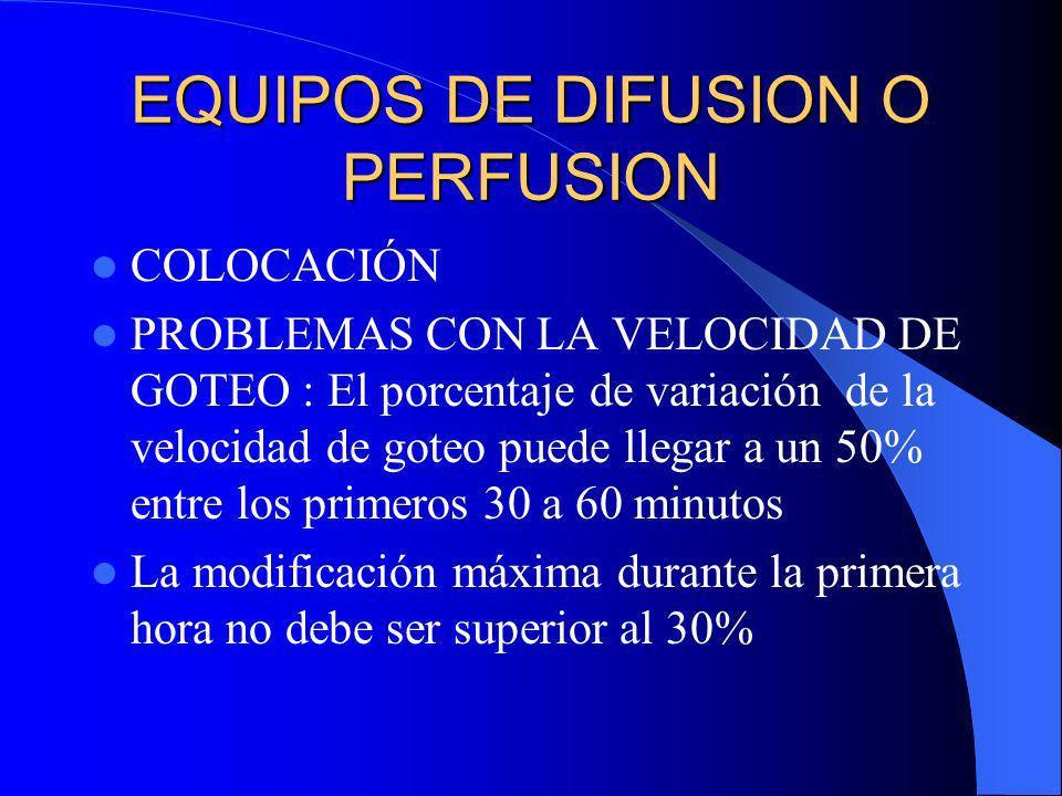 EQUIPOS DE DIFUSION O PERFUSION COLOCACIÓN PROBLEMAS CON LA VELOCIDAD DE GOTEO : El porcentaje de variación de la velocidad de goteo puede llegar a un