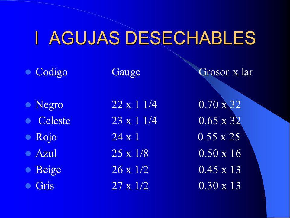 I AGUJAS DESECHABLES CodigoGaugeGrosor x lar Negro22 x 1 1/40.70 x 32 Celeste23 x 1 1/40.65 x 32 Rojo24 x 1 0.55 x 25 Azul25 x 1/80.50 x 16 Beige26 x