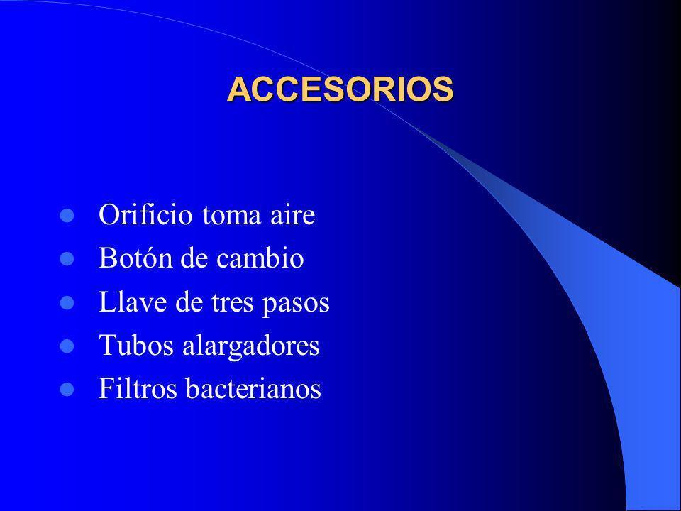 ACCESORIOS Orificio toma aire Botón de cambio Llave de tres pasos Tubos alargadores Filtros bacterianos