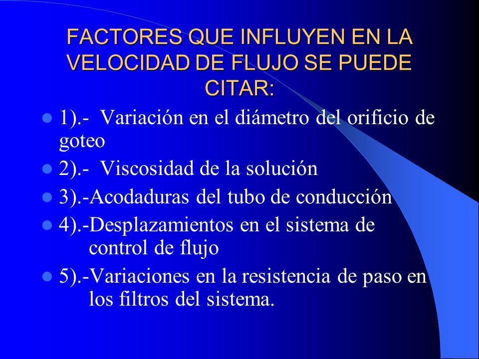 FACTORES QUE INFLUYEN EN LA VELOCIDAD DE FLUJO SE PUEDE CITAR: 1).- Variación en el diámetro del orificio de goteo 2).- Viscosidad de la solución 3).-