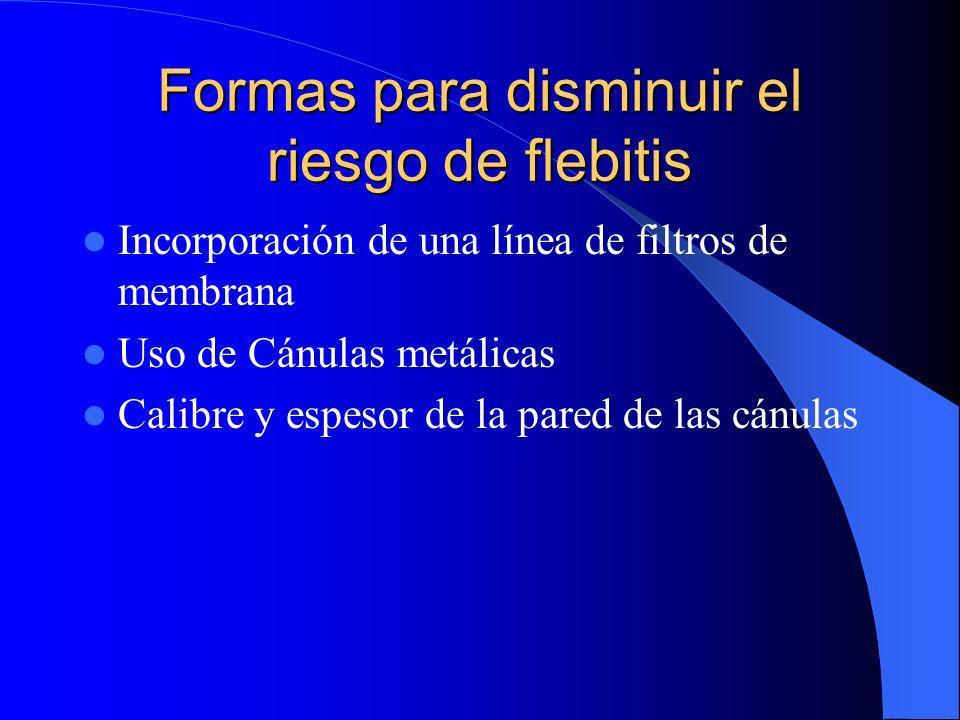 Formas para disminuir el riesgo de flebitis Incorporación de una línea de filtros de membrana Uso de Cánulas metálicas Calibre y espesor de la pared d