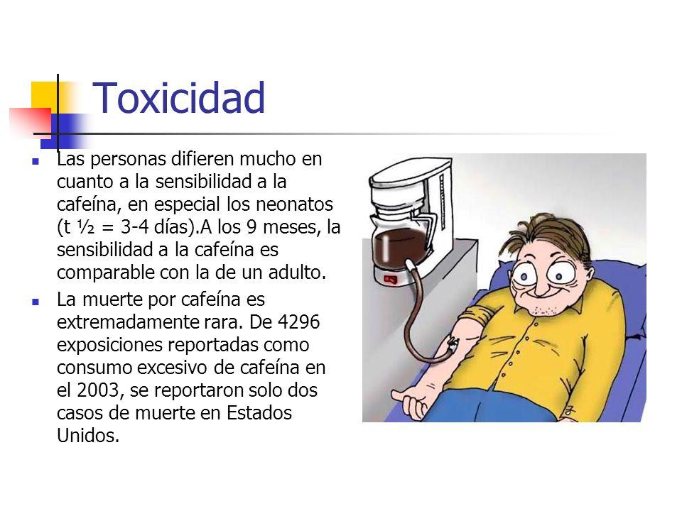 Toxicidad Los síntomas iniciales de intoxicación incluyen insomnio, nerviosismo, excitación, cara rojiza, aumento de la diuresis y problemas gastrointestinales y se presentan con dosis entre 250- 750mg de cafeina al día.
