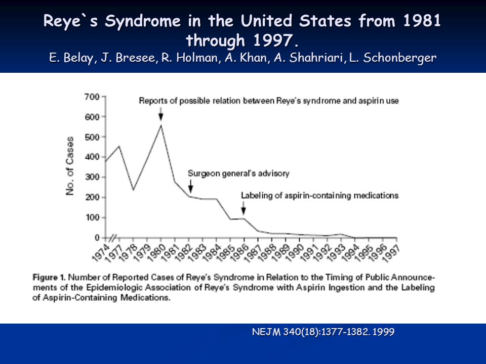 Reye`s Syndrome in the United States from 1981 through 1997. E. Belay, J. Bresee, R. Holman, A. Khan, A. Shahriari, L. Schonberger Reye`s Syndrome in