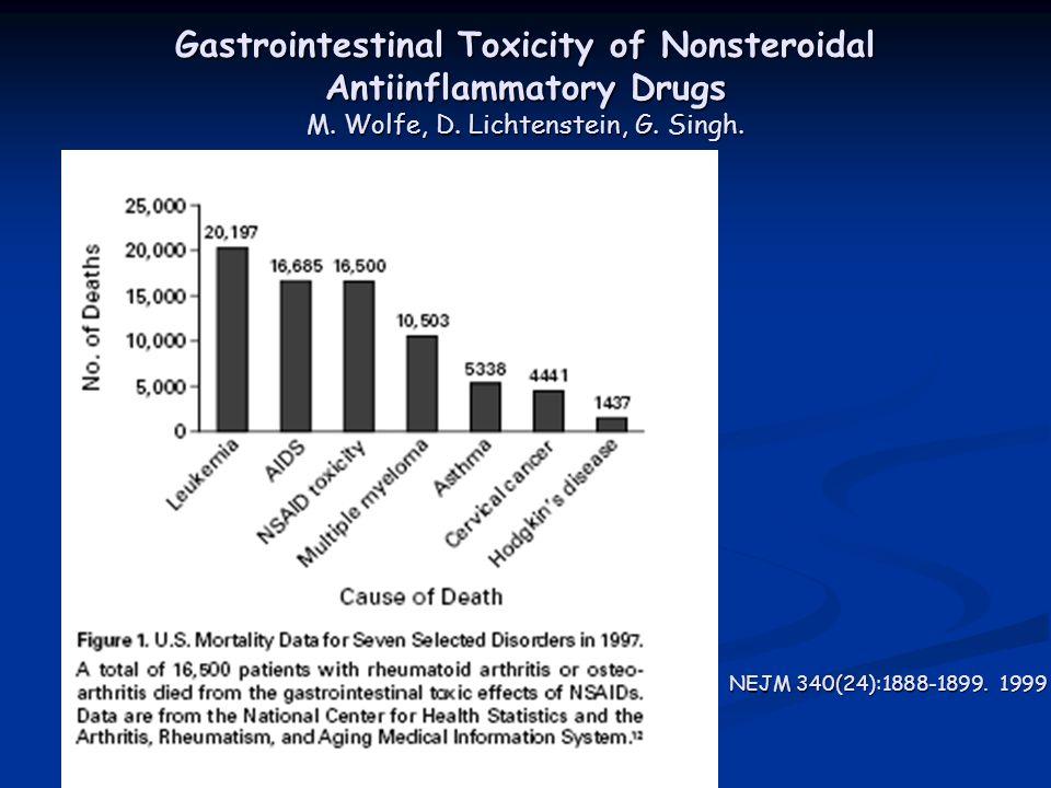 Gastrointestinal Toxicity of Nonsteroidal Antiinflammatory Drugs M. Wolfe, D. Lichtenstein, G. Singh. NEJM 340(24):1888-1899. 1999