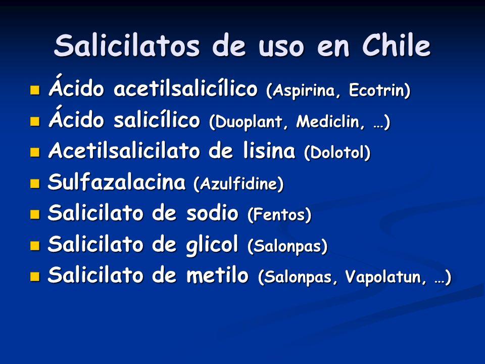 Salicilatos de uso en Chile Ácido acetilsalicílico (Aspirina, Ecotrin) Ácido acetilsalicílico (Aspirina, Ecotrin) Ácido salicílico (Duoplant, Mediclin