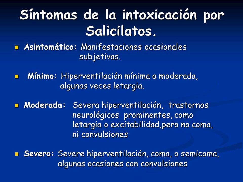 Toxicologic emergencies.Goldfrank`s, 6º ed. 1998, Pág.