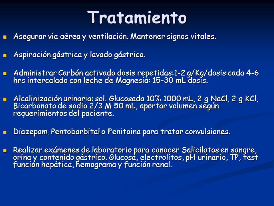 Tratamiento Asegurar vía aérea y ventilación. Mantener signos vitales. Asegurar vía aérea y ventilación. Mantener signos vitales. Aspiración gástrica