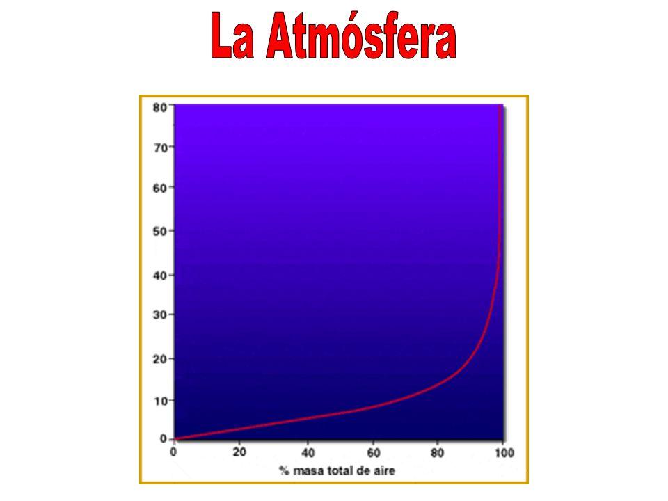 La biosfera es la delgada capa de la tierra y su atmósfera que cubre la superficie del planeta, y en la que viven todos los seres vivos.
