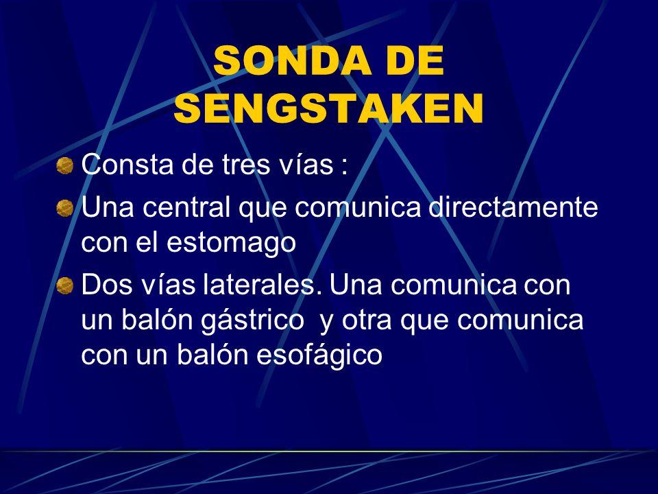 SONDA DE SENGSTAKEN Consta de tres vías : Una central que comunica directamente con el estomago Dos vías laterales. Una comunica con un balón gástrico