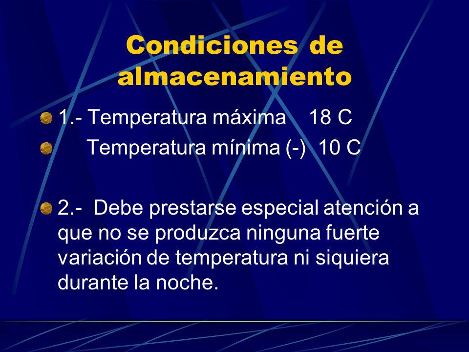 Condiciones de almacenamiento 1.- Temperatura máxima 18 C Temperatura mínima (-) 10 C 2.- Debe prestarse especial atención a que no se produzca ninguna fuerte variación de temperatura ni siquiera durante la noche.