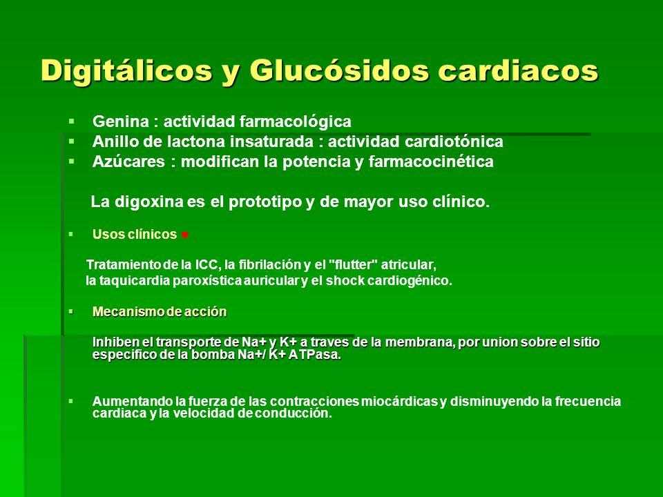 Glucósidos cardiacos: Toxicocinética Digoxina Digitoxina Digoxina Digitoxina Absorción 60- 80% > 90% Inicio acción 1.5 -6 hrs v.o 1-2 hrs 5- 30 min i.v 5- 30 min i.v Vd 5- 10 L/kg adultos 0.5 L/kg 6 L/kg niños 6 L/kg niños Metabolismo higado e intestino hepática a a met.activo a met.activo Excreción renal 60- 80% UPP 25% 97% T ½ 1.5 días 4-6 días Rango terapéutico 0.5- 2.0 ng/ml 18-22 ng/ml Nivel tóxico > 2.0 ng/ml > 25 ng/ml Nivel letal > 3.5 ng/ml