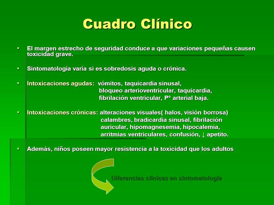 Factores que predisponen a toxicidad por digitálicos Desbalances electrolíticos : hipocalemia, hipercalcemia, alcalosis resp.