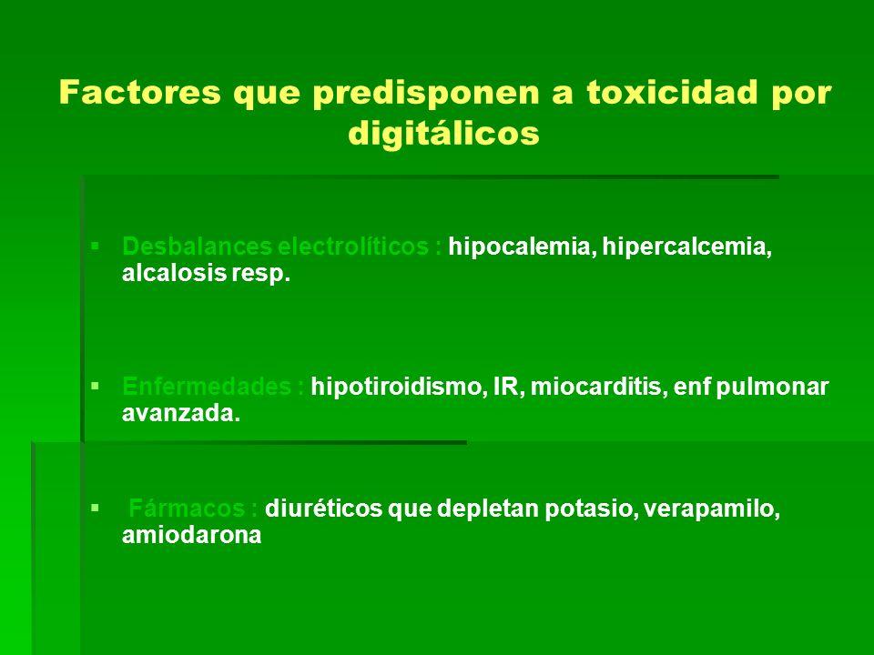 Factores que predisponen a toxicidad por digitálicos Desbalances electrolíticos : hipocalemia, hipercalcemia, alcalosis resp. Enfermedades : hipotiroi